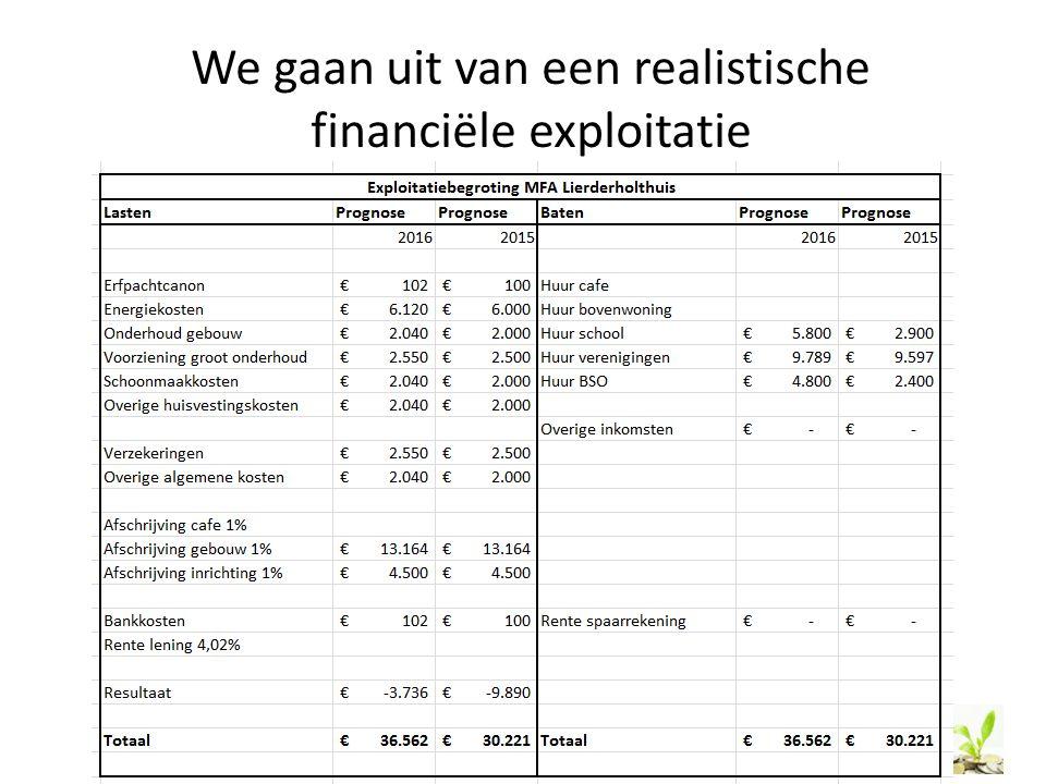 We gaan uit van een realistische financiële exploitatie