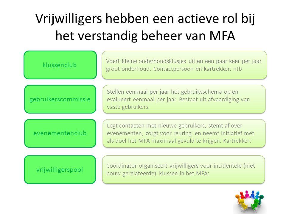 Vrijwilligers hebben een actieve rol bij het verstandig beheer van MFA