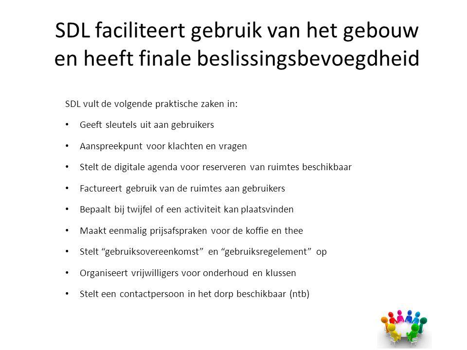 SDL faciliteert gebruik van het gebouw en heeft finale beslissingsbevoegdheid