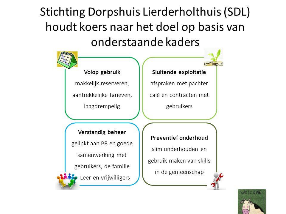 Stichting Dorpshuis Lierderholthuis (SDL) houdt koers naar het doel op basis van onderstaande kaders