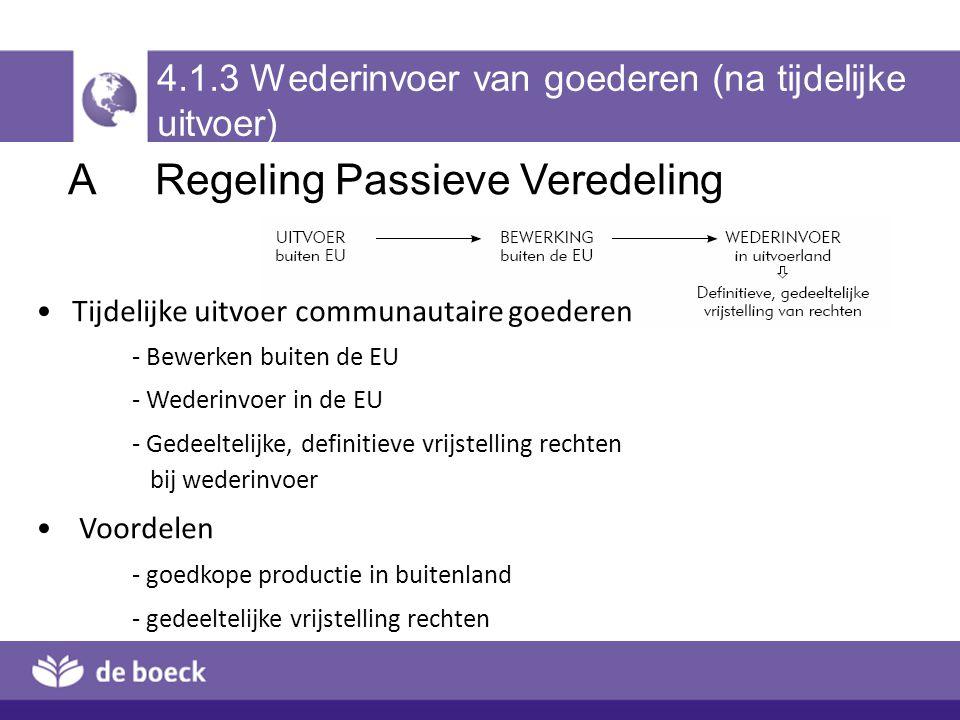 4.1.3 Wederinvoer van goederen (na tijdelijke uitvoer)