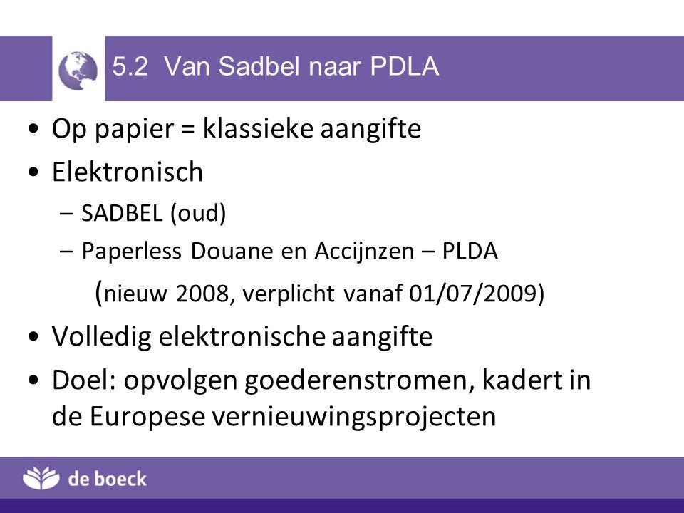 Op papier = klassieke aangifte Elektronisch