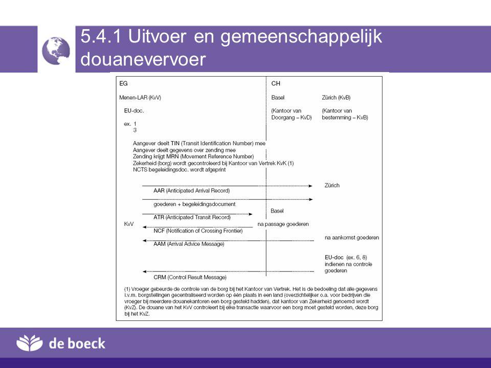 5.4.1 Uitvoer en gemeenschappelijk douanevervoer