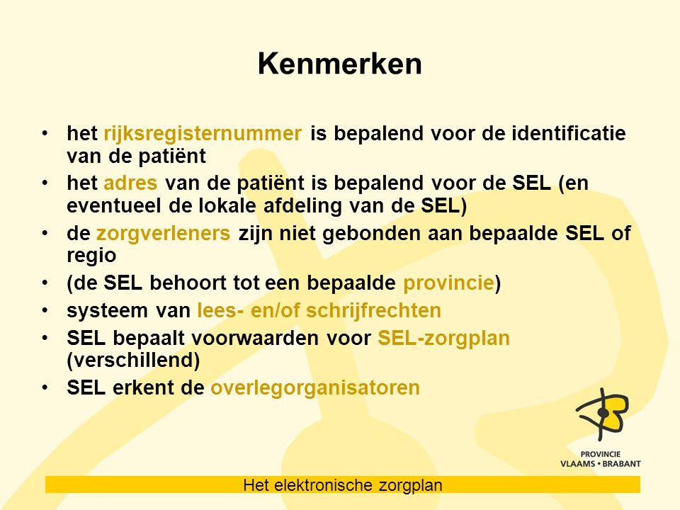 Kenmerken het rijksregisternummer is bepalend voor de identificatie van de patiënt.