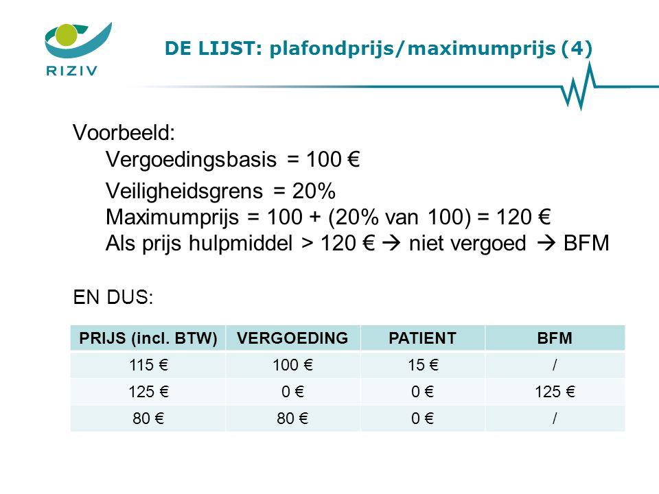 DE LIJST: plafondprijs/maximumprijs (4)