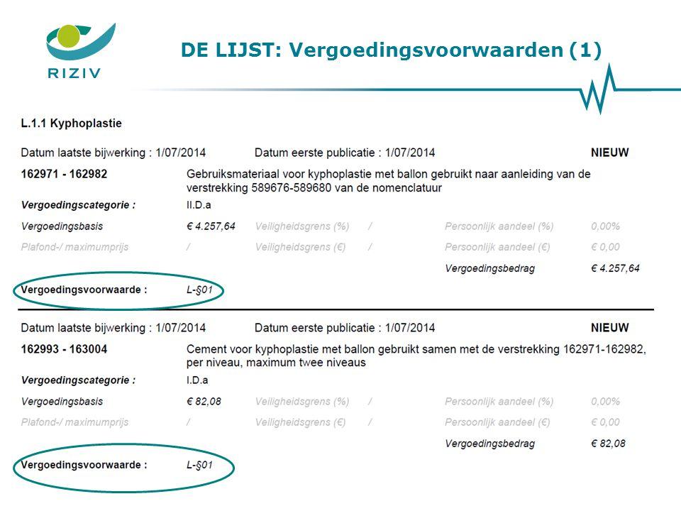 DE LIJST: Vergoedingsvoorwaarden (1)