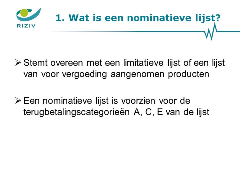 1. Wat is een nominatieve lijst