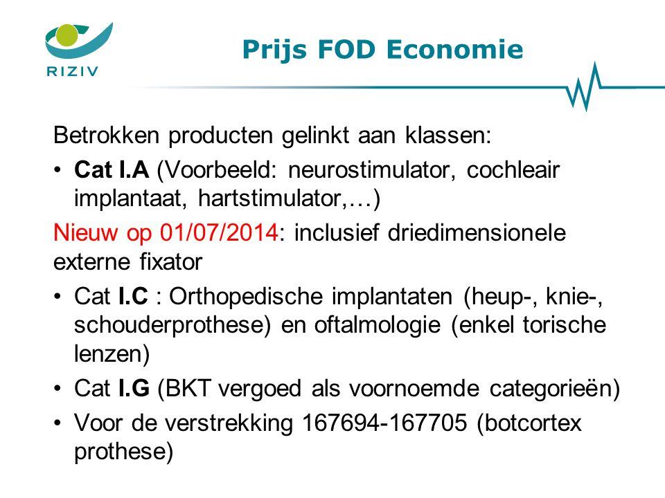 Prijs FOD Economie Betrokken producten gelinkt aan klassen: