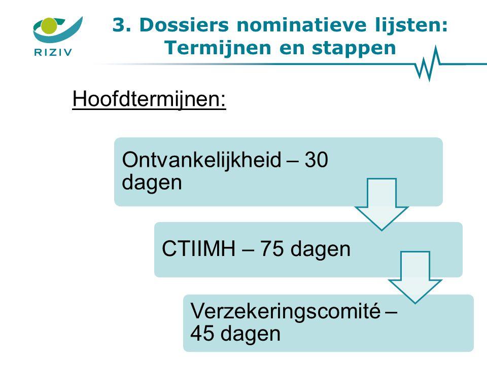3. Dossiers nominatieve lijsten: Termijnen en stappen