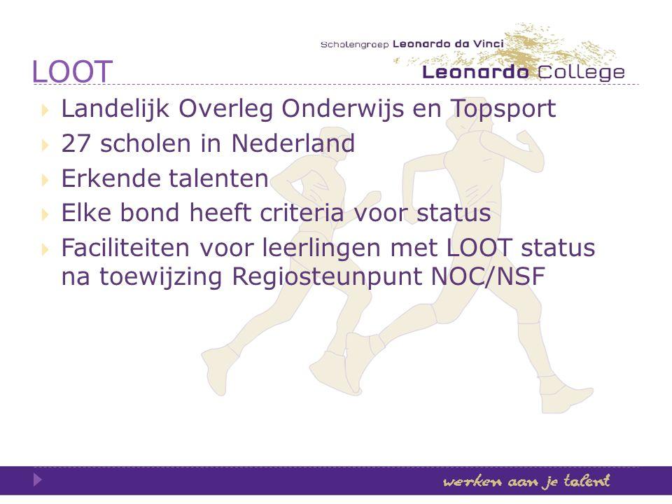 LOOT Landelijk Overleg Onderwijs en Topsport 27 scholen in Nederland