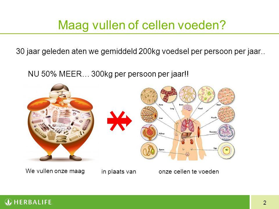 Maag vullen of cellen voeden