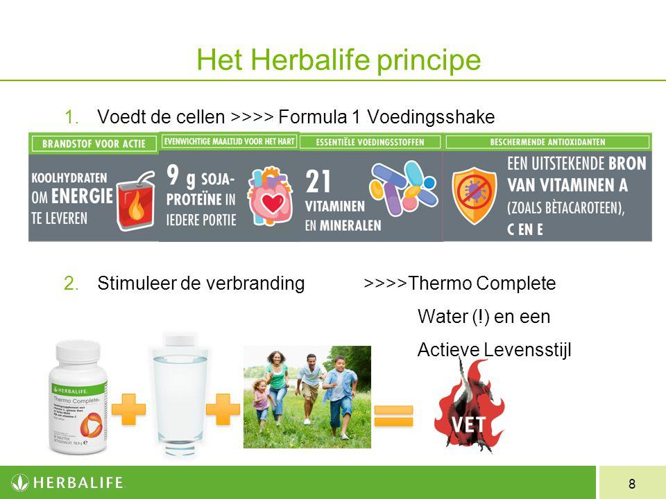 Het Herbalife principe