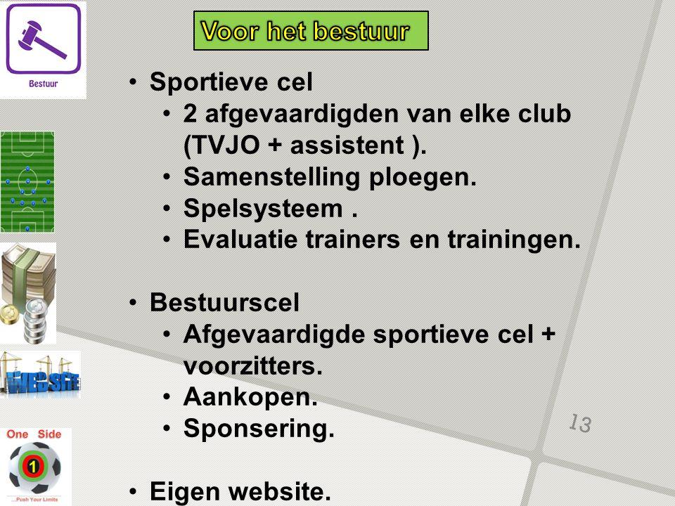 Voor het bestuur Sportieve cel. 2 afgevaardigden van elke club (TVJO + assistent ). Samenstelling ploegen.