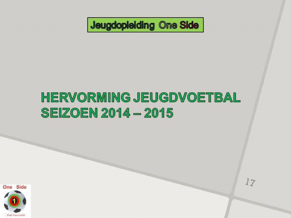 HERVORMING JEUGDVOETBAL SEIZOEN 2014 – 2015