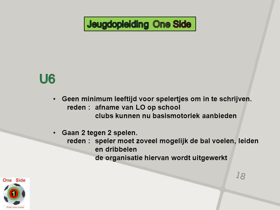 U6 Jeugdopleiding One Side