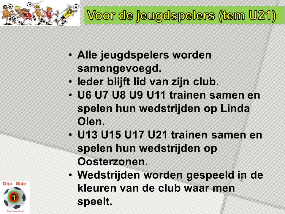 Voor de jeugdspelers (tem U21)