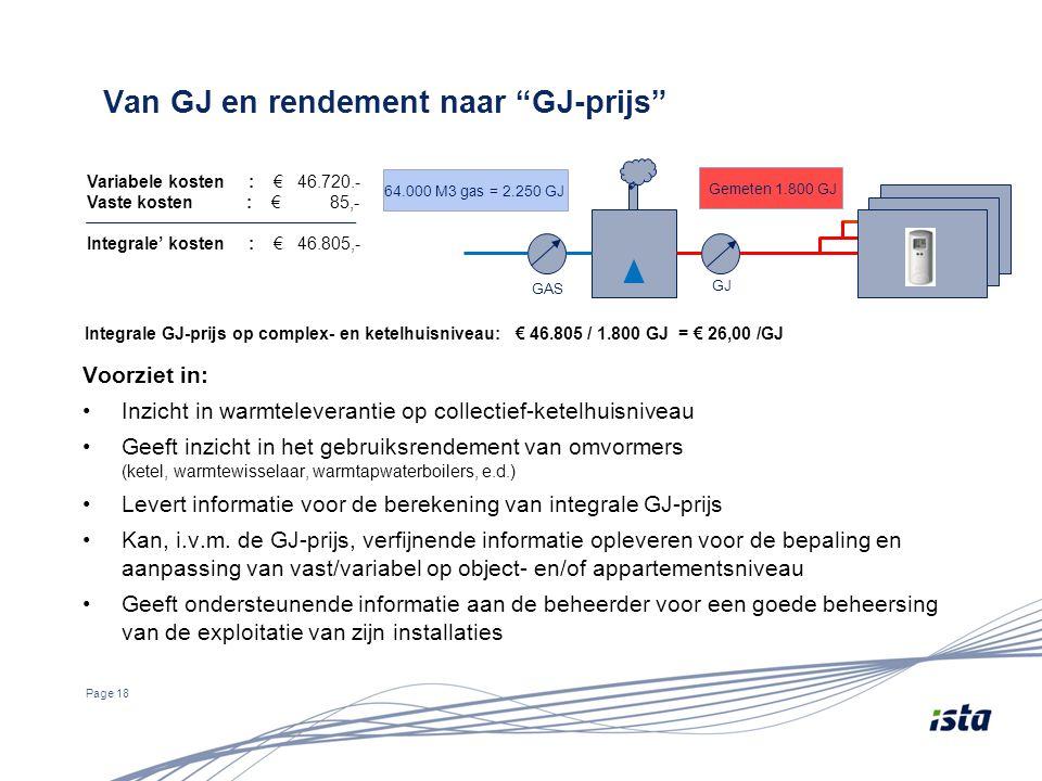 Van GJ en rendement naar GJ-prijs