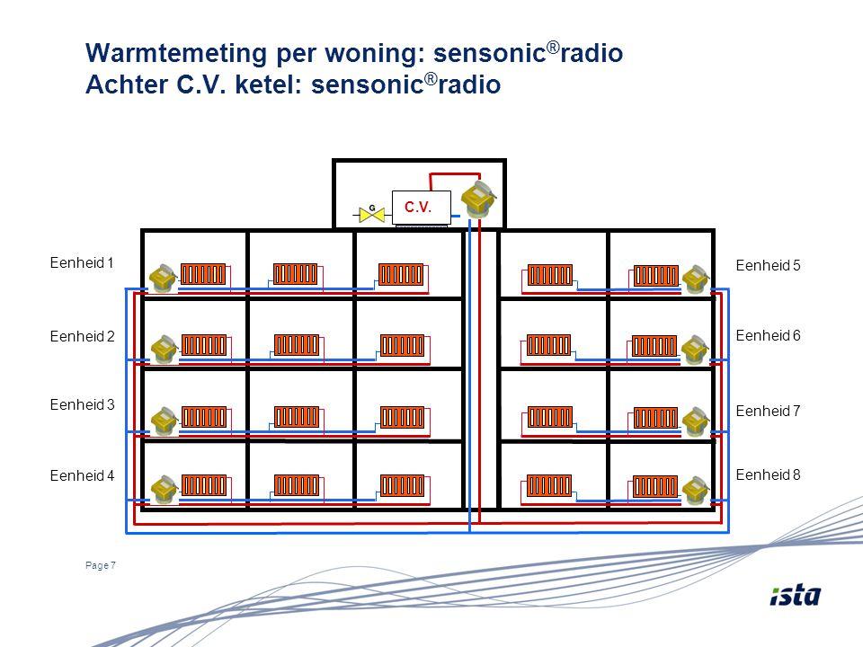 Warmtemeting per woning: sensonic®radio Achter C. V