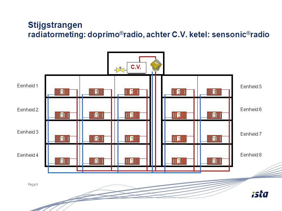 Stijgstrangen radiatormeting: doprimo®radio, achter C. V