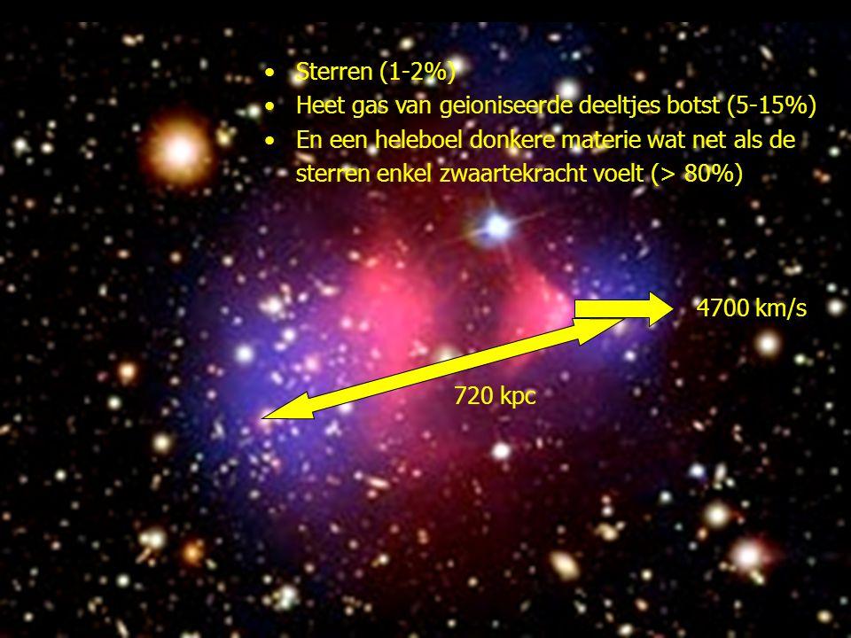 Sterren (1-2%) Heet gas van geioniseerde deeltjes botst (5-15%)