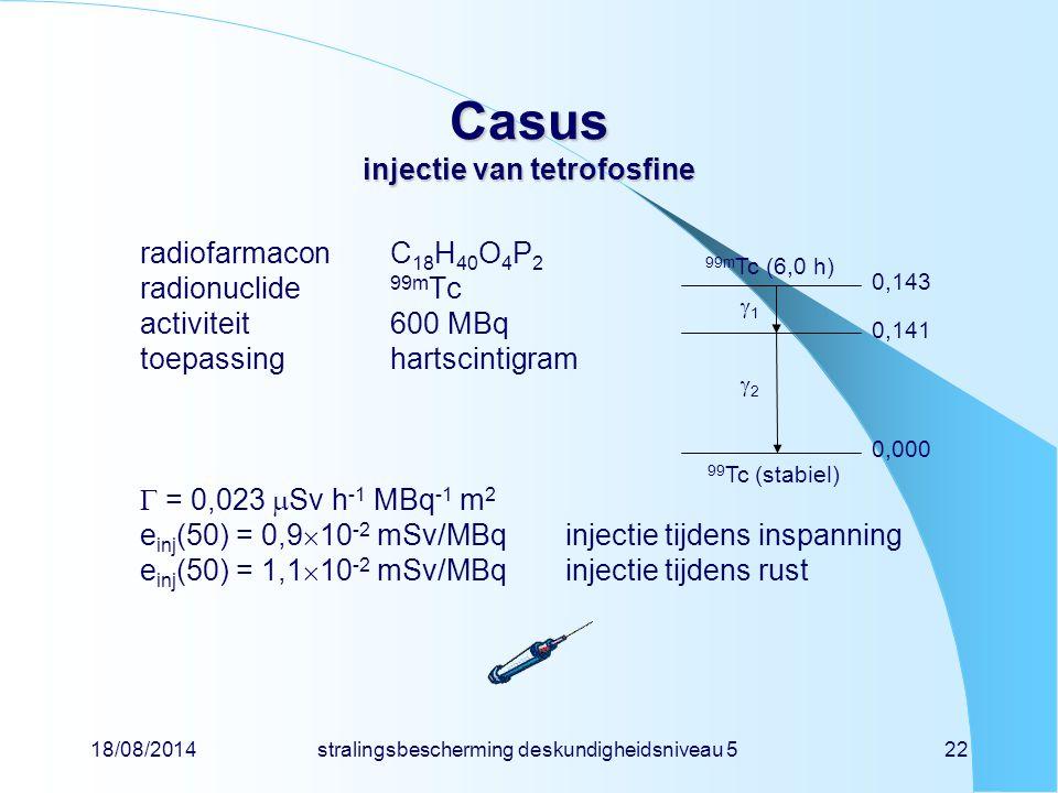 Casus injectie van tetrofosfine