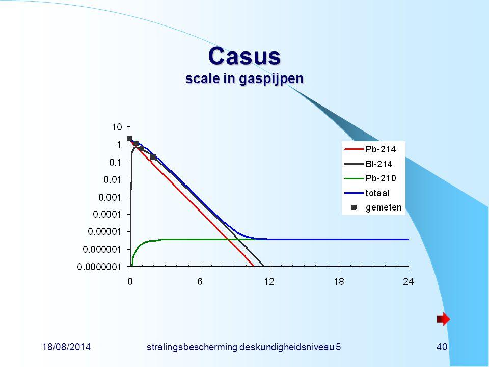 Casus scale in gaspijpen