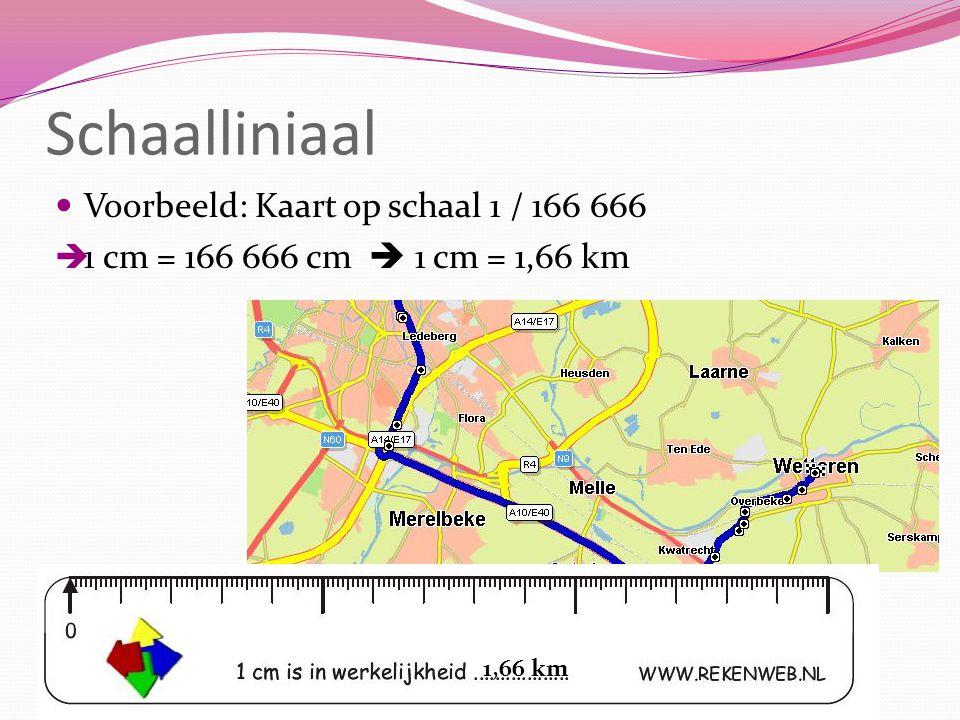 Schaalliniaal Voorbeeld: Kaart op schaal 1 / 166 666