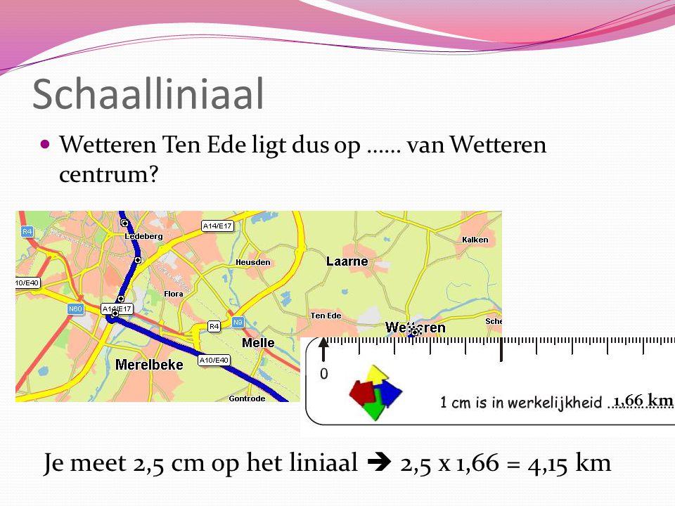 Schaalliniaal Je meet 2,5 cm op het liniaal  2,5 x 1,66 = 4,15 km