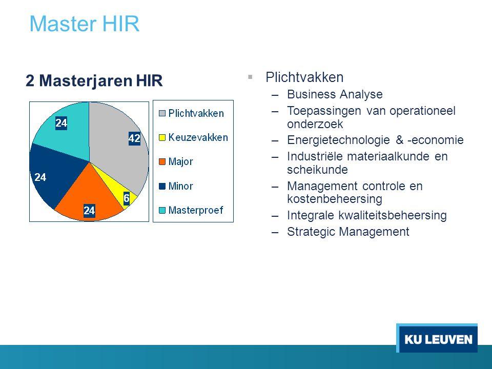 Master HIR 2 Masterjaren HIR Plichtvakken Business Analyse