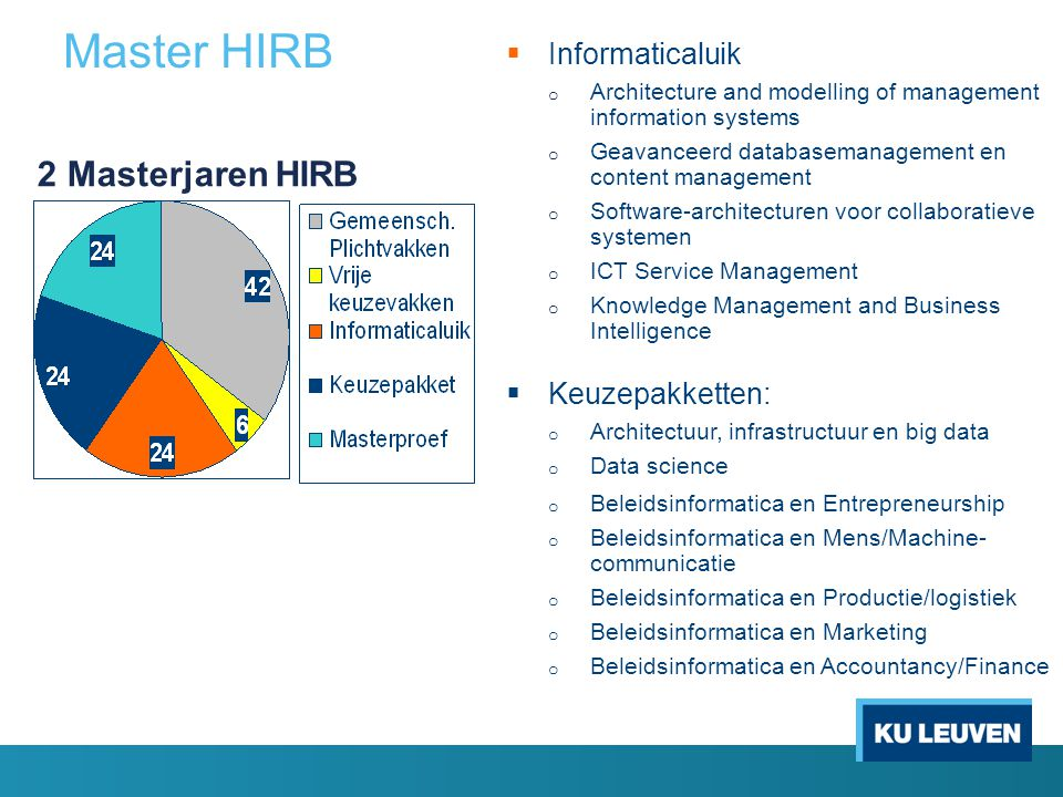 Master HIRB 2 Masterjaren HIRB Informaticaluik Keuzepakketten: