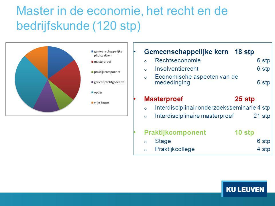Master in de economie, het recht en de bedrijfskunde (120 stp)