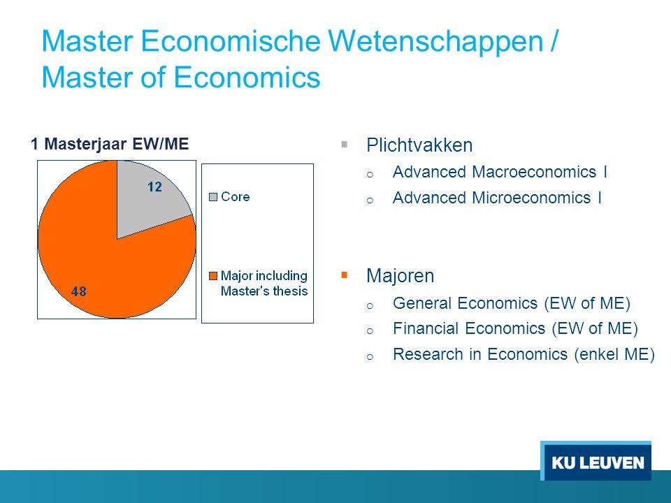 Master Economische Wetenschappen / Master of Economics