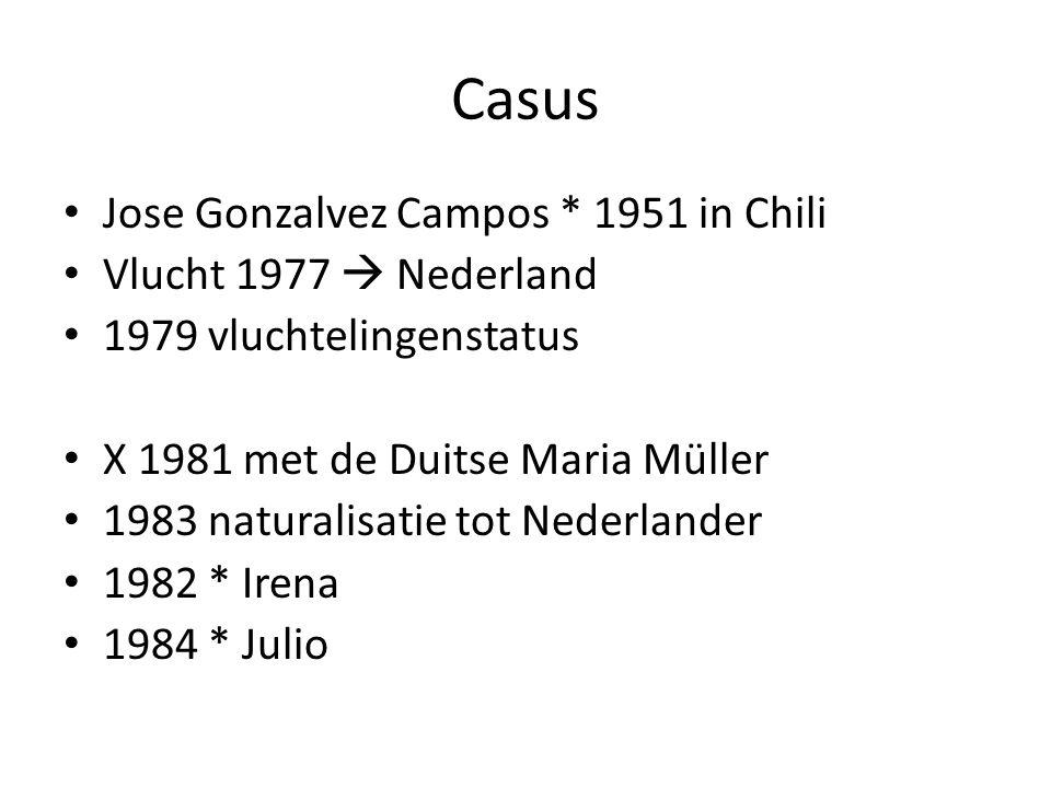 Casus Jose Gonzalvez Campos * 1951 in Chili Vlucht 1977  Nederland