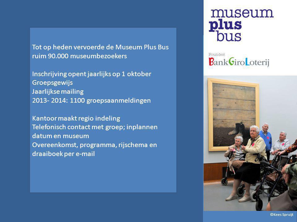 Tot op heden vervoerde de Museum Plus Bus ruim 90.000 museumbezoekers