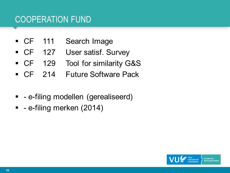 CoOPERATION FUND CF 111 Search Image CF 127 User satisf. Survey
