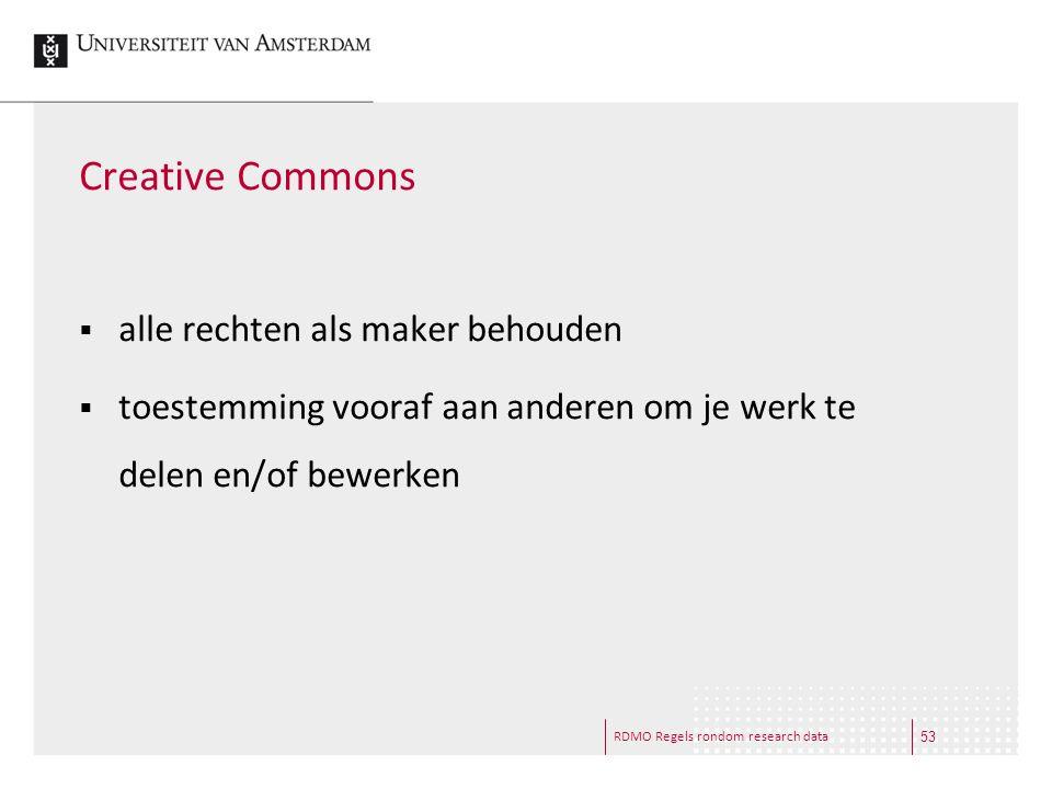 Creative Commons alle rechten als maker behouden