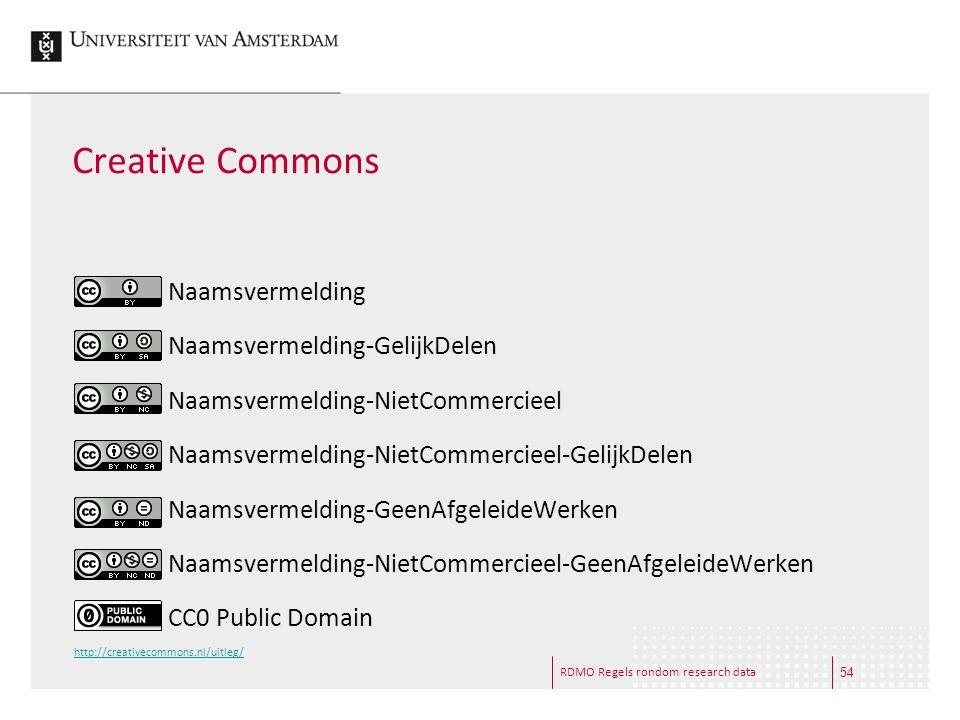 Creative Commons Naamsvermelding Naamsvermelding-GelijkDelen