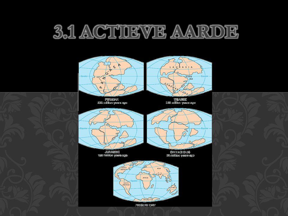 3.1 Actieve Aarde