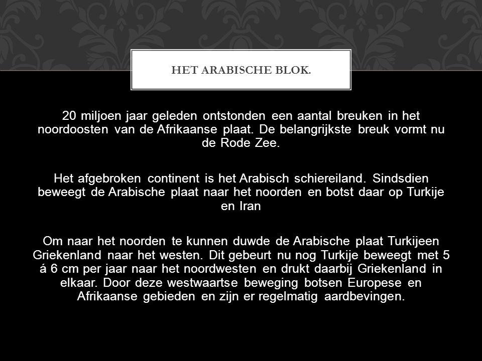 Het Arabische blok.