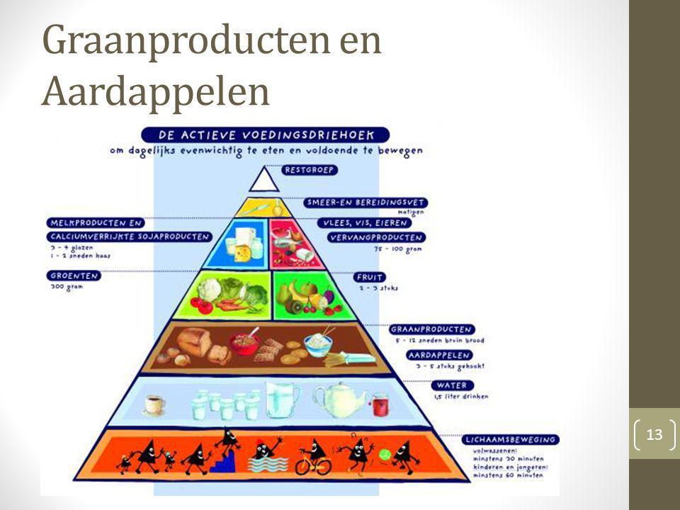 Graanproducten en Aardappelen
