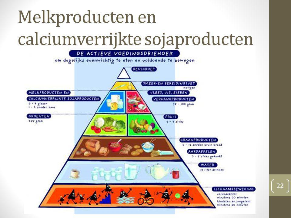Melkproducten en calciumverrijkte sojaproducten