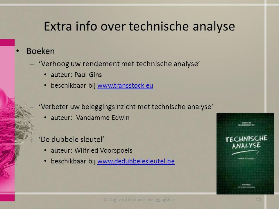 Extra info over technische analyse