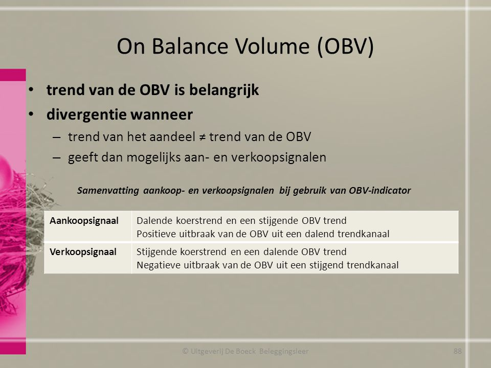 On Balance Volume (OBV)