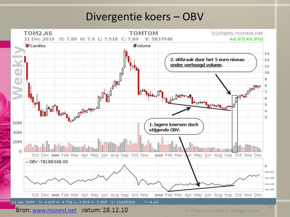 Divergentie koers – OBV