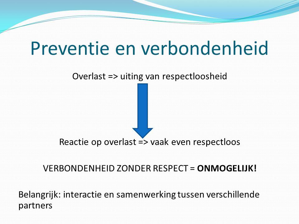 Preventie en verbondenheid