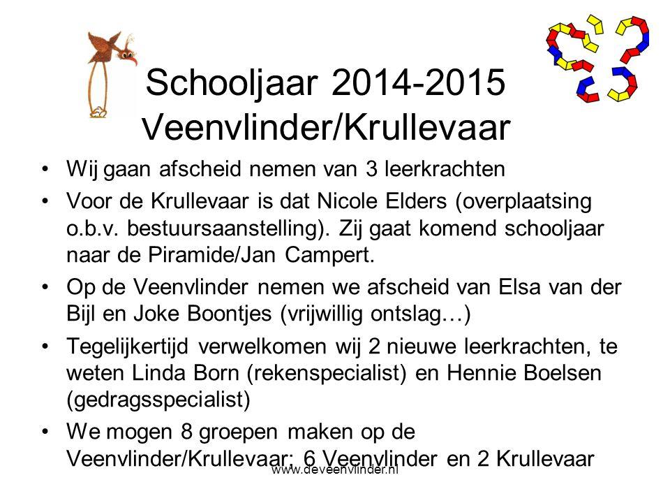 Schooljaar 2014-2015 Veenvlinder/Krullevaar