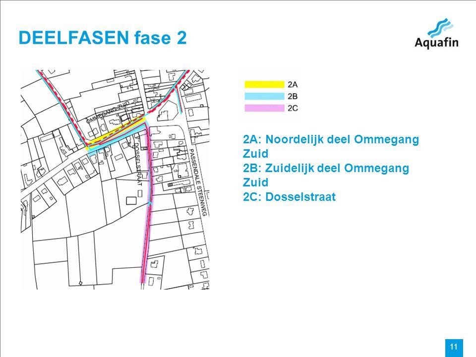 DEELFASEN fase 2 2A: Noordelijk deel Ommegang Zuid