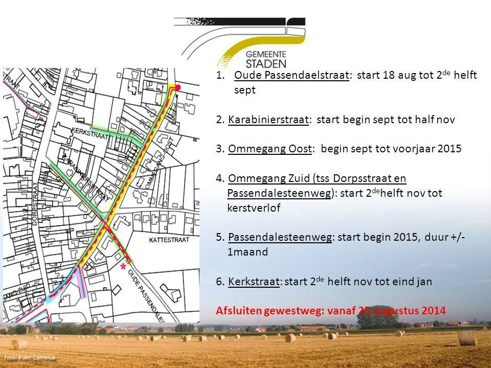 Oude Passendaelstraat: start 18 aug tot 2de helft sept