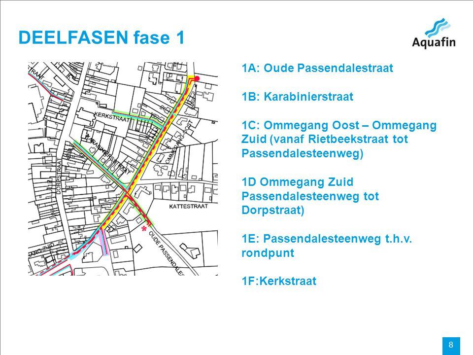 DEELFASEN fase 1 1A: Oude Passendalestraat 1B: Karabinierstraat