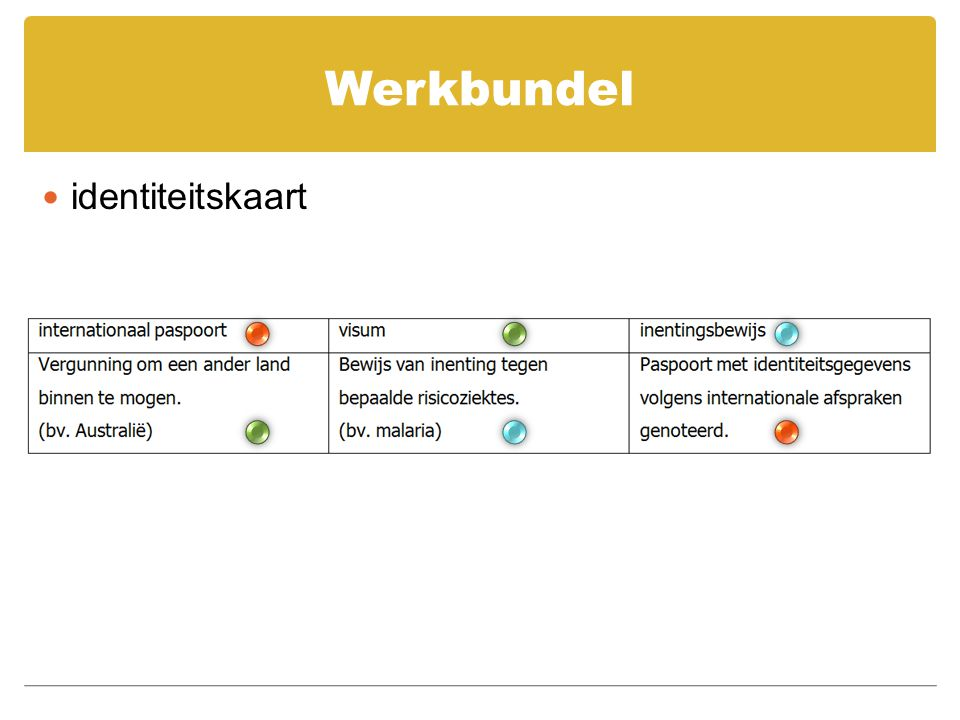 Werkbundel identiteitskaart